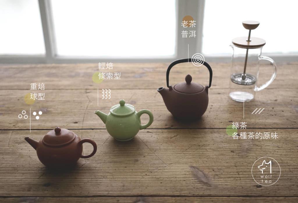茶壺與茶種