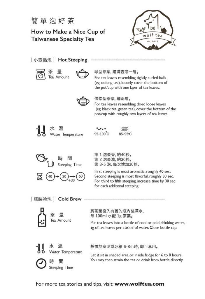 泡茶步驟教學 英文版